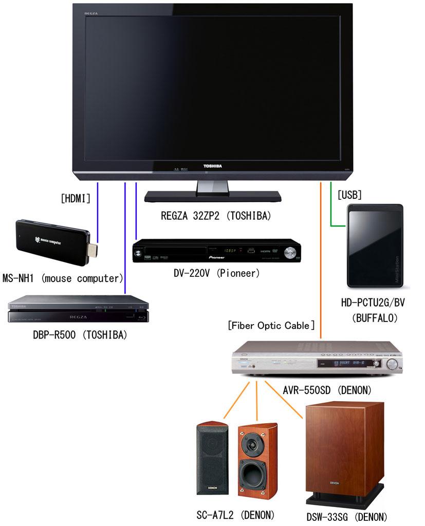 LD-AV-system-rb.jpg