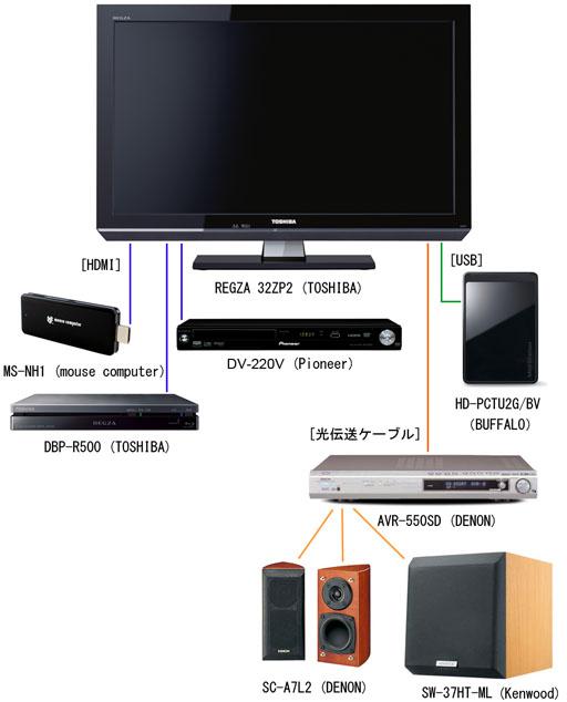 LD-AV-system-s.jpg
