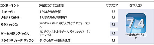 T1700-ssd-score-s.jpg