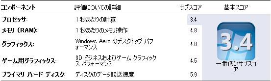 score-r.jpg